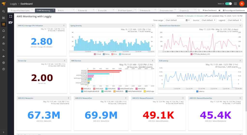 Proactive-Monitoring-Screenshot